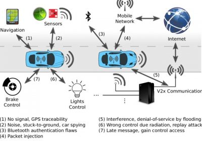 A Roadmap Towards Resilient Internet of Things for Cyber-Physical Systems